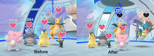 First Gym Data