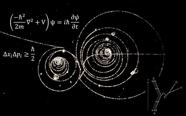Orbital Equations